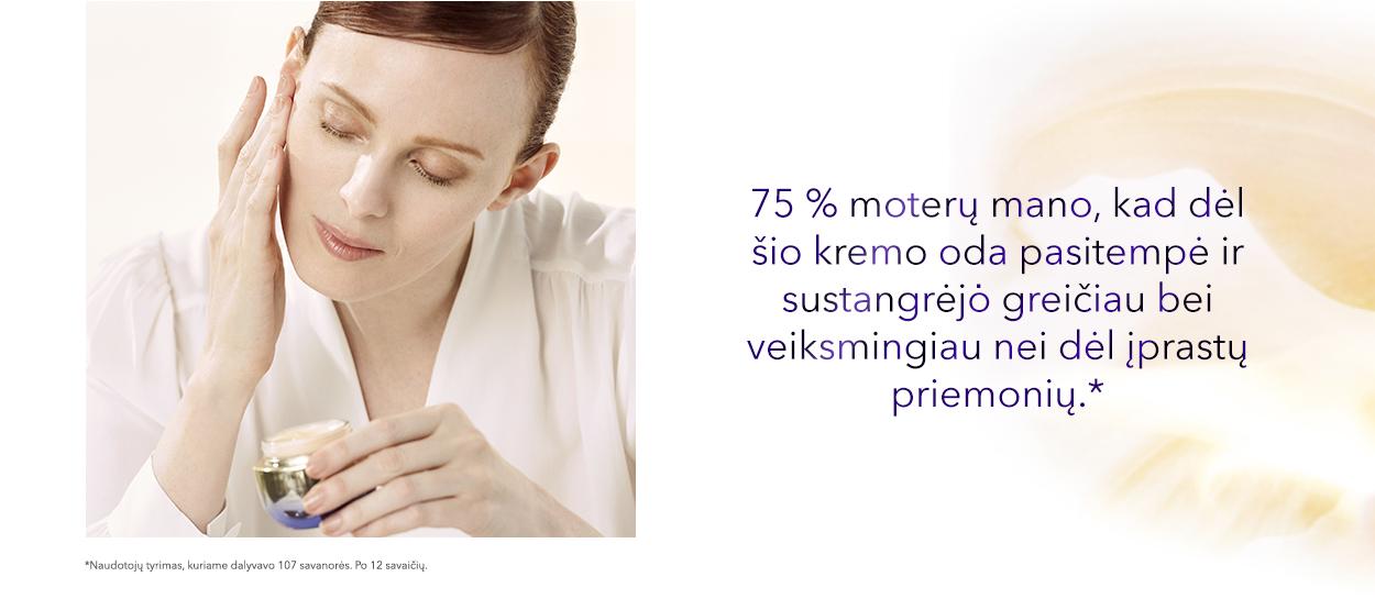75 % moterų mano, kad dėl šio kremo oda pasitempė ir sustangrėjo greičiau bei veiksmingiau nei dėl įprastų priemonių.*